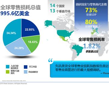 江森自控旗下泰科零售解决方案发布《先讯美资全球